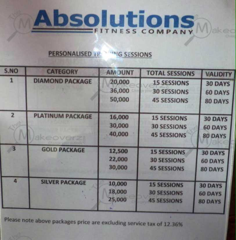 Absolutions Fitness Company, DLF Phase 4 - Rate list