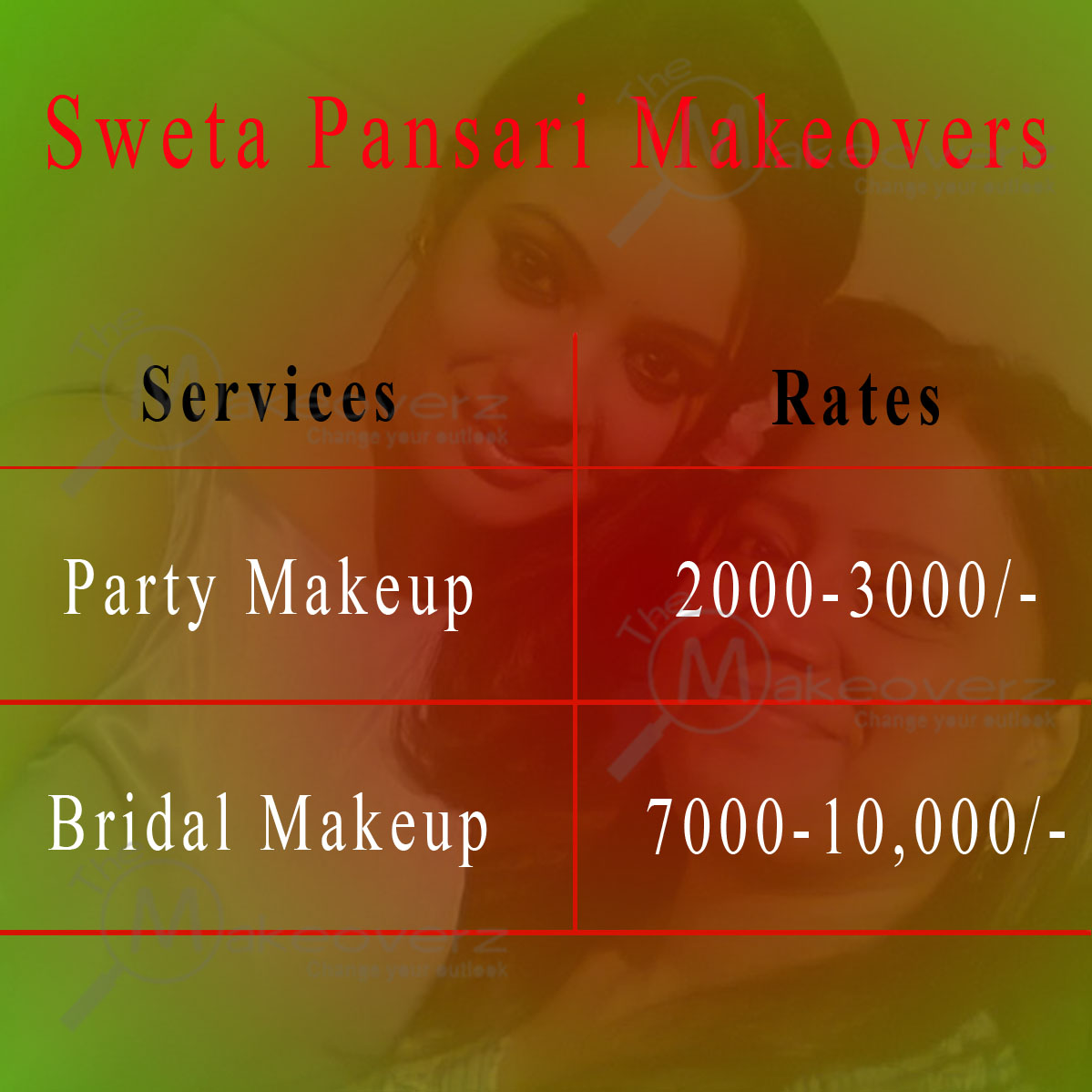 Sweta Pansari Makeovers - Sector 14, Gurgaon