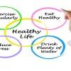 Health caught healthy!